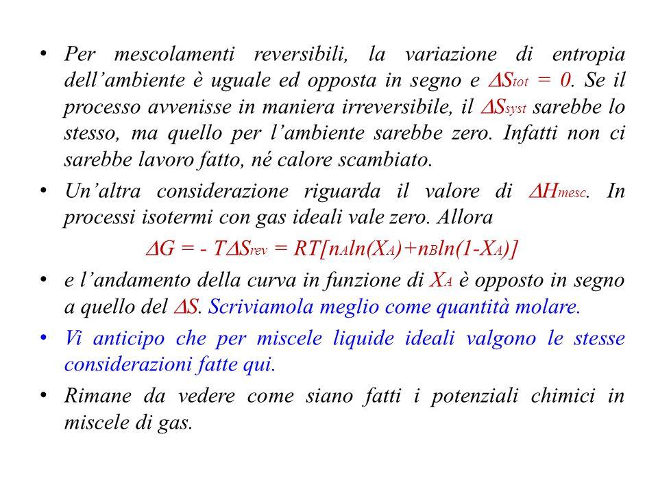 DG = - TDSrev = RT[nAln(XA)+nBln(1-XA)]